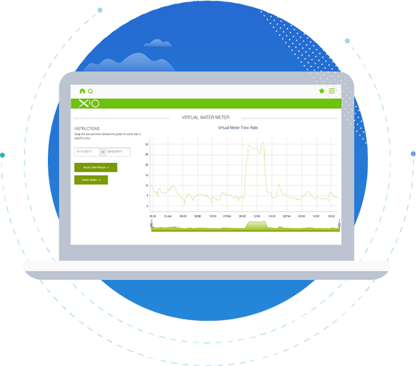 Cloud SCADA® System Tank Controller user interface view for the water industry